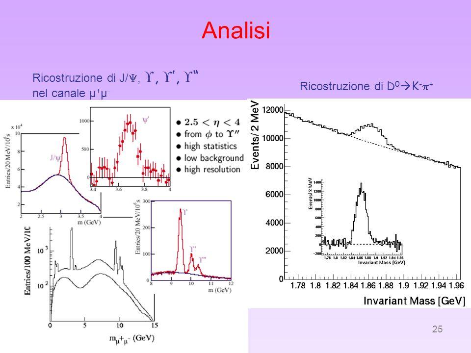 25 Analisi Ricostruzione di J/,,, nel canale μ + μ - Ricostruzione di D 0 K - +