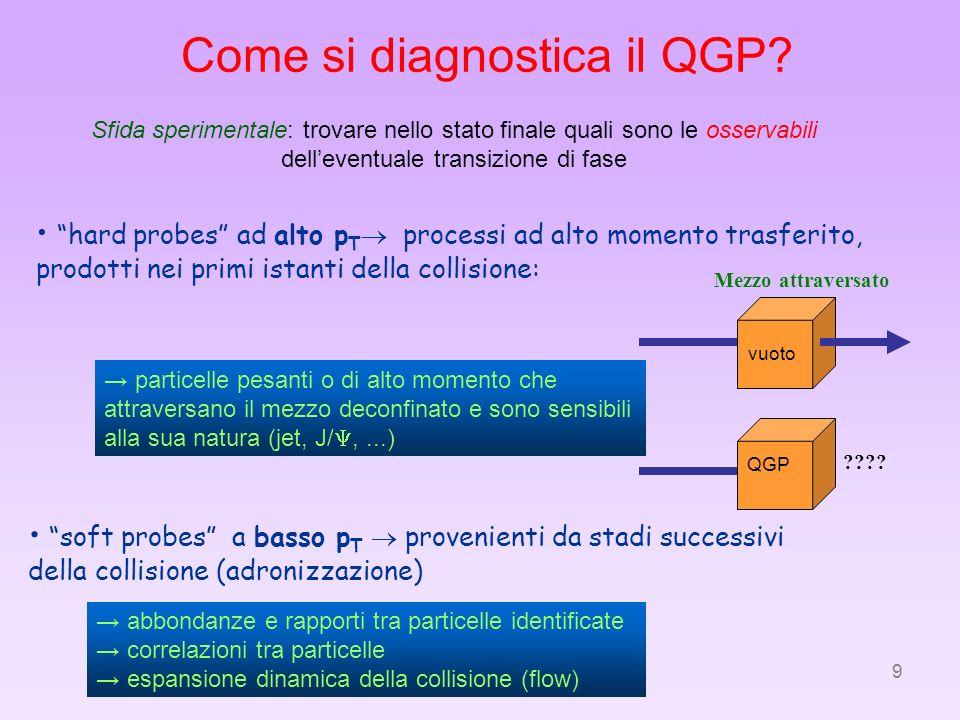 9 Come si diagnostica il QGP? Sfida sperimentale: trovare nello stato finale quali sono le osservabili delleventuale transizione di fase hard probes a