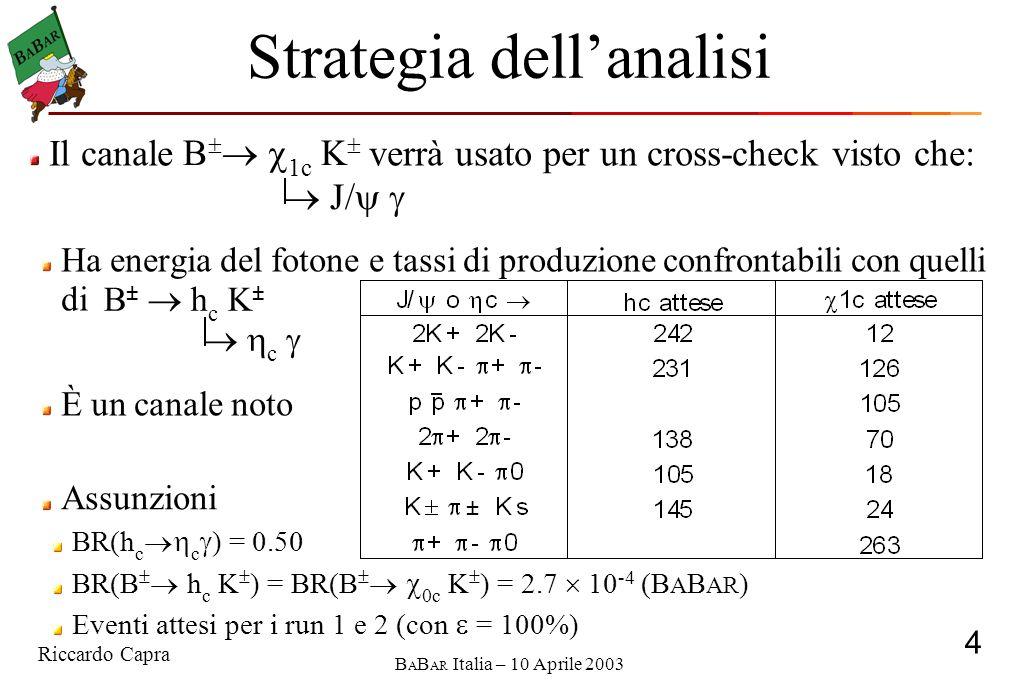 Riccardo Capra 4 B A B AR Italia – 10 Aprile 2003 Strategia dellanalisi Il canaleverrà usato per un cross-check visto che: Ha energia del fotone e tassi di produzione confrontabili con quelli di È un canale noto Assunzioni BR(h c c ) = 0.50 BR(B h c K ) = BR(B 0c K ) = 2.7 10 -4 (B A B AR ) Eventi attesi per i run 1 e 2 (con = 100%) B 1c K J/ B ± h c K ± c ±
