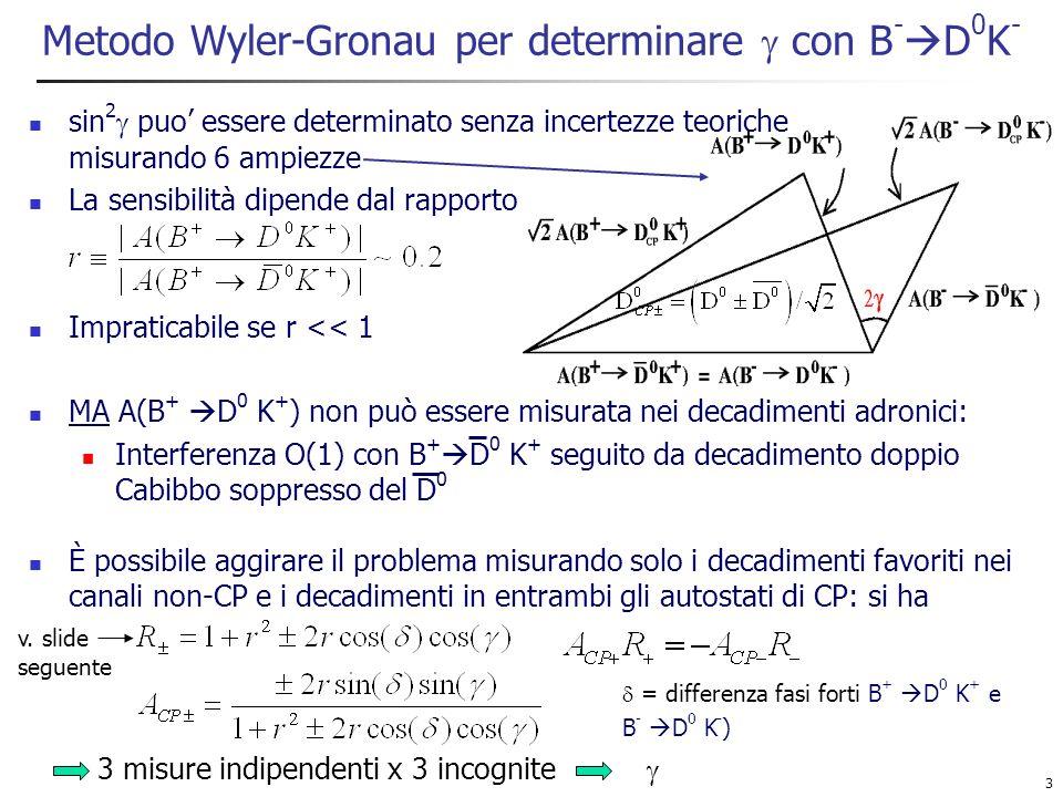 3 Metodo Wyler-Gronau per determinare con B - D 0 K - sin 2 puo essere determinato senza incertezze teoriche misurando 6 ampiezze La sensibilità dipende dal rapporto Impraticabile se r << 1 MA A(B + D 0 K + ) non può essere misurata nei decadimenti adronici: Interferenza O(1) con B + D 0 K + seguito da decadimento doppio Cabibbo soppresso del D 0 È possibile aggirare il problema misurando solo i decadimenti favoriti nei canali non-CP e i decadimenti in entrambi gli autostati di CP: si ha = differenza fasi forti B + D 0 K + e B - D 0 K - ) 3 misure indipendenti x 3 incognite v.