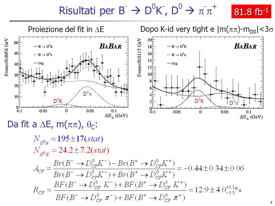 8 Risultati per B - D 0 K -, D 0 - + Proiezione del fit in E Dopo K-id very tight e |m( )-m D0 |<3 D 0 D0KD0K D0KD0K 81.8 fb -1 Da fit a E, m( ), C :