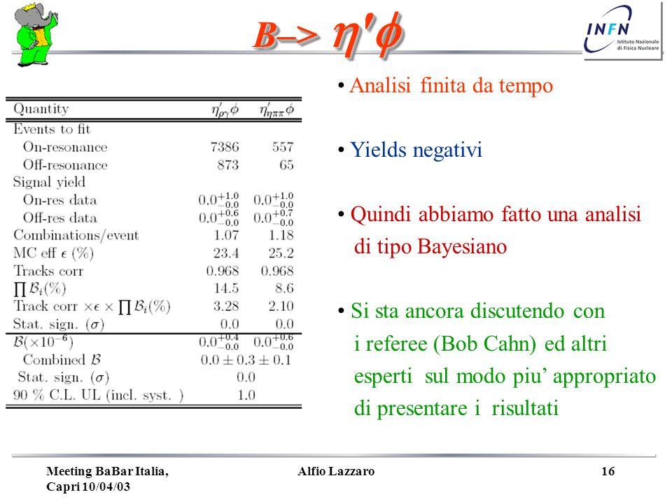 Meeting BaBar Italia, Capri 10/04/03 Alfio Lazzaro16 B–> B–> Analisi finita da tempo Yields negativi Quindi abbiamo fatto una analisi di tipo Bayesiano Si sta ancora discutendo con i referee (Bob Cahn) ed altri esperti sul modo piu appropriato di presentare i risultati