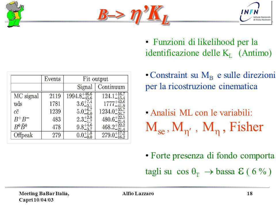 Meeting BaBar Italia, Capri 10/04/03 Alfio Lazzaro18 B–> K L Funzioni di likelihood per la identificazione delle K L ntimo Constraint su M B e sulle direzioni per la ricostruzione cinematica Analisi ML con le variabili: M se, M, M, Fisher Forte presenza di fondo comporta tagli su cos T bassa ( 6 % )