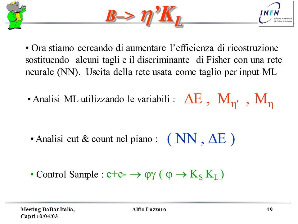 Meeting BaBar Italia, Capri 10/04/03 Alfio Lazzaro19 B–> K L Ora stiamo cercando di aumentare lefficienza di ricostruzione sostituendo alcuni tagli e il discriminante di Fisher con una rete neurale (NN).