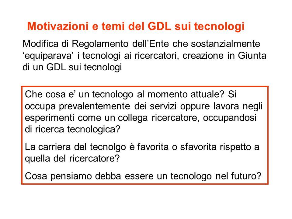 Modifica di Regolamento dellEnte che sostanzialmente equiparava i tecnologi ai ricercatori, creazione in Giunta di un GDL sui tecnologi Motivazioni e temi del GDL sui tecnologi Che cosa e un tecnologo al momento attuale.
