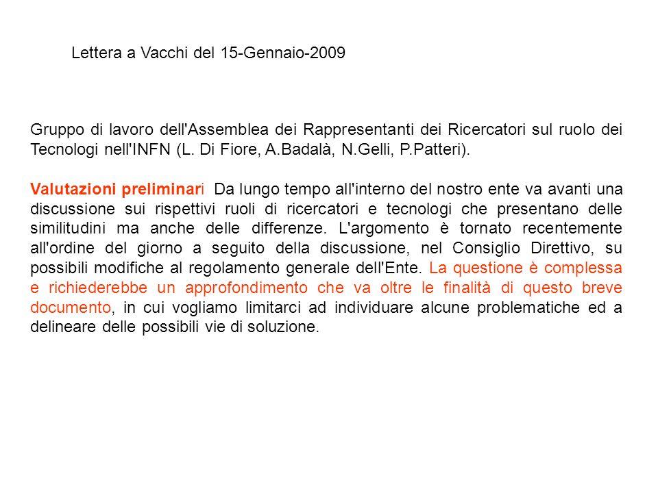 Gruppo di lavoro dell'Assemblea dei Rappresentanti dei Ricercatori sul ruolo dei Tecnologi nell'INFN (L. Di Fiore, A.Badalà, N.Gelli, P.Patteri). Valu