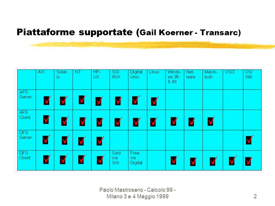 Paolo Mastroserio - Calcolo 99 - Milano 3 e 4 Maggio 19992 Piattaforme supportate ( Gail Koerner - Transarc)
