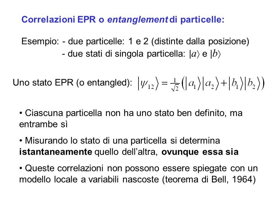 Correlazioni EPR o entanglement di particelle: Esempio: - due particelle: 1 e 2 (distinte dalla posizione) - due stati di singola particella: | a e | b Uno stato EPR (o entangled): Ciascuna particella non ha uno stato ben definito, ma entrambe sì Misurando lo stato di una particella si determina istantaneamente quello dellaltra, ovunque essa sia Queste correlazioni non possono essere spiegate con un modello locale a variabili nascoste (teorema di Bell, 1964)