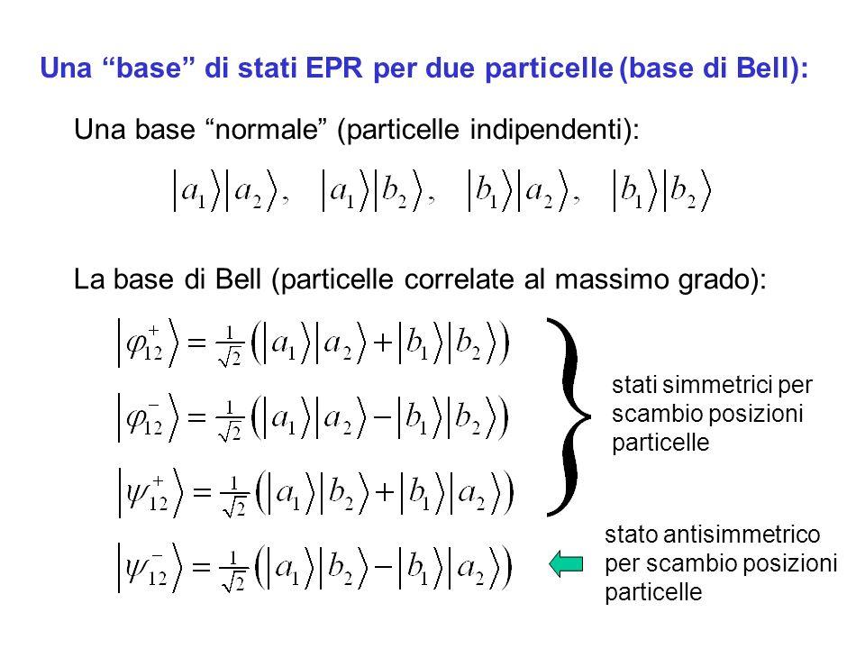 Una base di stati EPR per due particelle (base di Bell): Una base normale (particelle indipendenti): La base di Bell (particelle correlate al massimo grado): stati simmetrici per scambio posizioni particelle stato antisimmetrico per scambio posizioni particelle