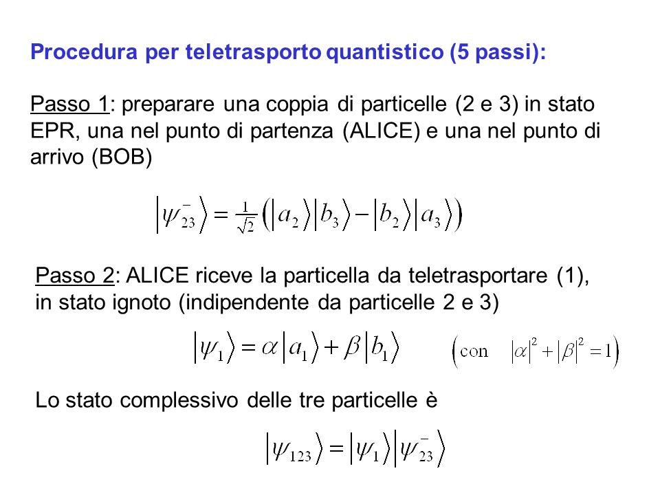 Procedura per teletrasporto quantistico (5 passi): Passo 1: preparare una coppia di particelle (2 e 3) in stato EPR, una nel punto di partenza (ALICE) e una nel punto di arrivo (BOB) Passo 2: ALICE riceve la particella da teletrasportare (1), in stato ignoto (indipendente da particelle 2 e 3) Lo stato complessivo delle tre particelle è