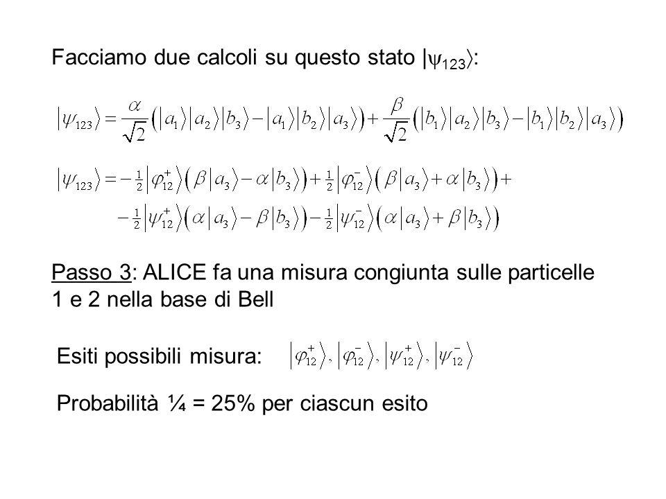 Facciamo due calcoli su questo stato | 123 : Passo 3: ALICE fa una misura congiunta sulle particelle 1 e 2 nella base di Bell Esiti possibili misura: Probabilità ¼ = 25% per ciascun esito