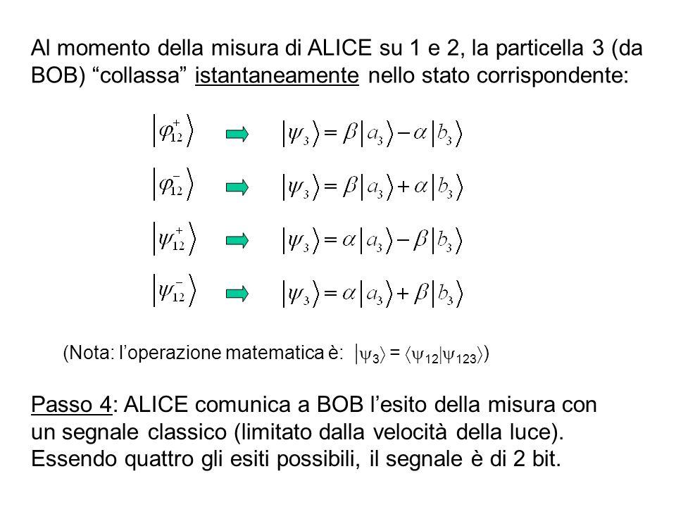 Al momento della misura di ALICE su 1 e 2, la particella 3 (da BOB) collassa istantaneamente nello stato corrispondente: (Nota: loperazione matematica è: 3 = 12 123 ) Passo 4: ALICE comunica a BOB lesito della misura con un segnale classico (limitato dalla velocità della luce).