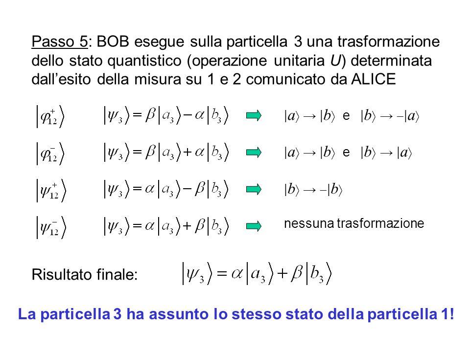 Passo 5: BOB esegue sulla particella 3 una trasformazione dello stato quantistico (operazione unitaria U) determinata dallesito della misura su 1 e 2 comunicato da ALICE | a | b e | b | a nessuna trasformazione | a | b e | b | a | b | b Risultato finale: La particella 3 ha assunto lo stesso stato della particella 1!