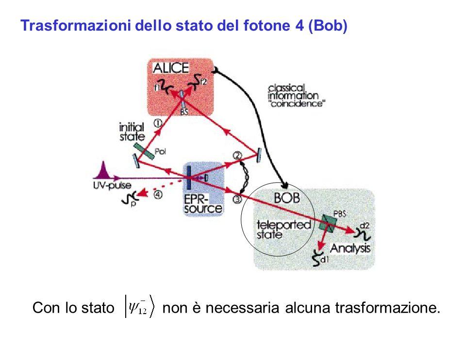 Trasformazioni dello stato del fotone 4 (Bob) Con lo stato non è necessaria alcuna trasformazione.