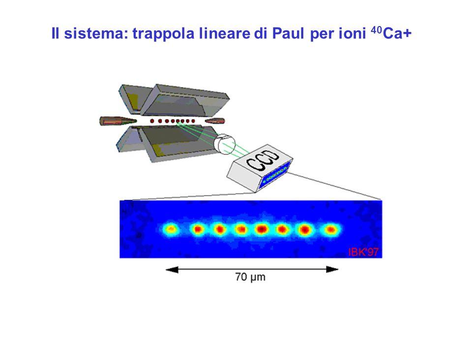 Il sistema: trappola lineare di Paul per ioni 40 Ca+