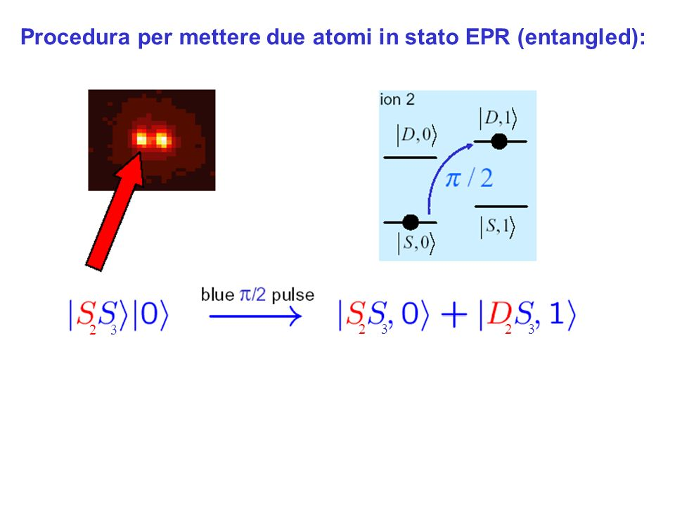 Procedura per mettere due atomi in stato EPR (entangled): 23 2323