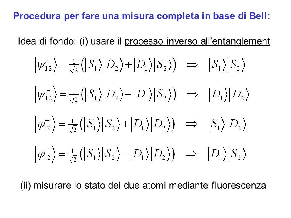 Procedura per fare una misura completa in base di Bell: Idea di fondo: (i) usare il processo inverso allentanglement (ii) misurare lo stato dei due atomi mediante fluorescenza