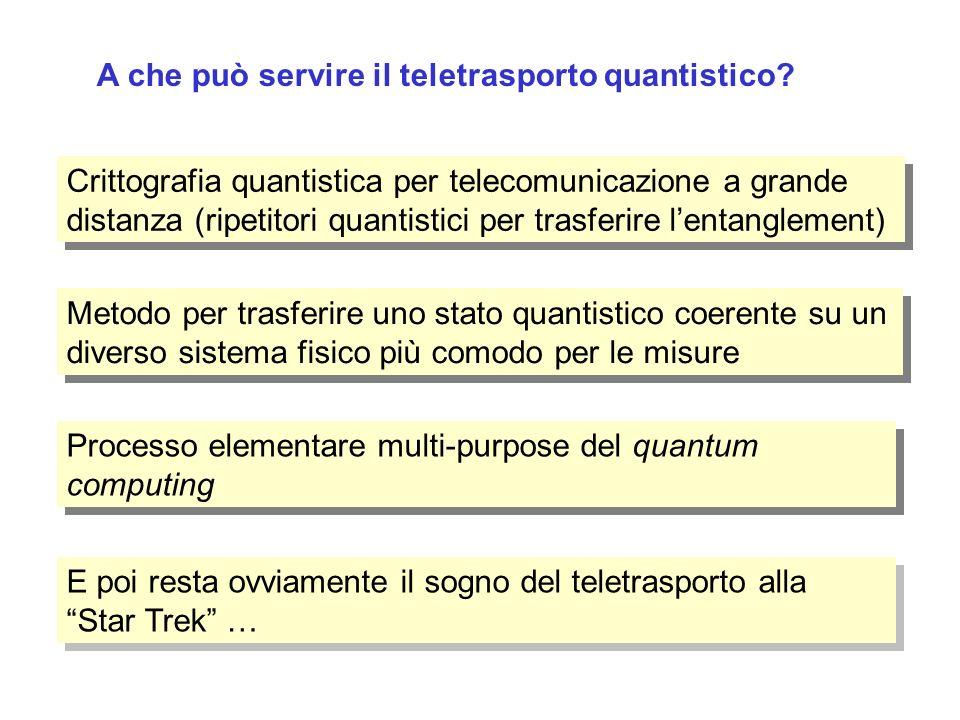 A che può servire il teletrasporto quantistico.