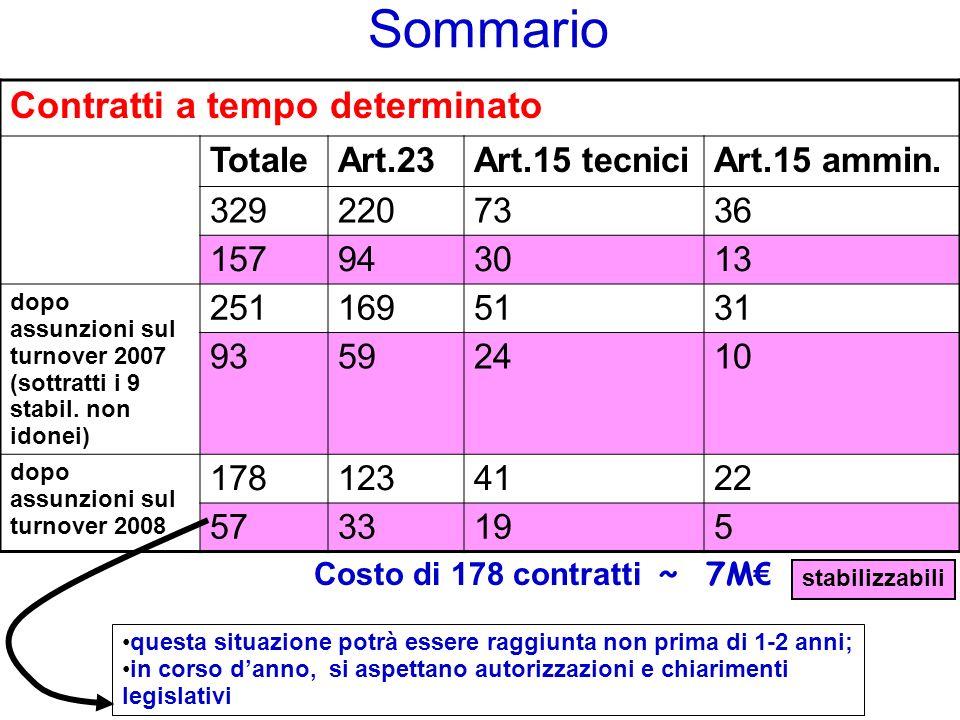 Ric+TecnTecAmmTotale T.ind7817143021797 T.