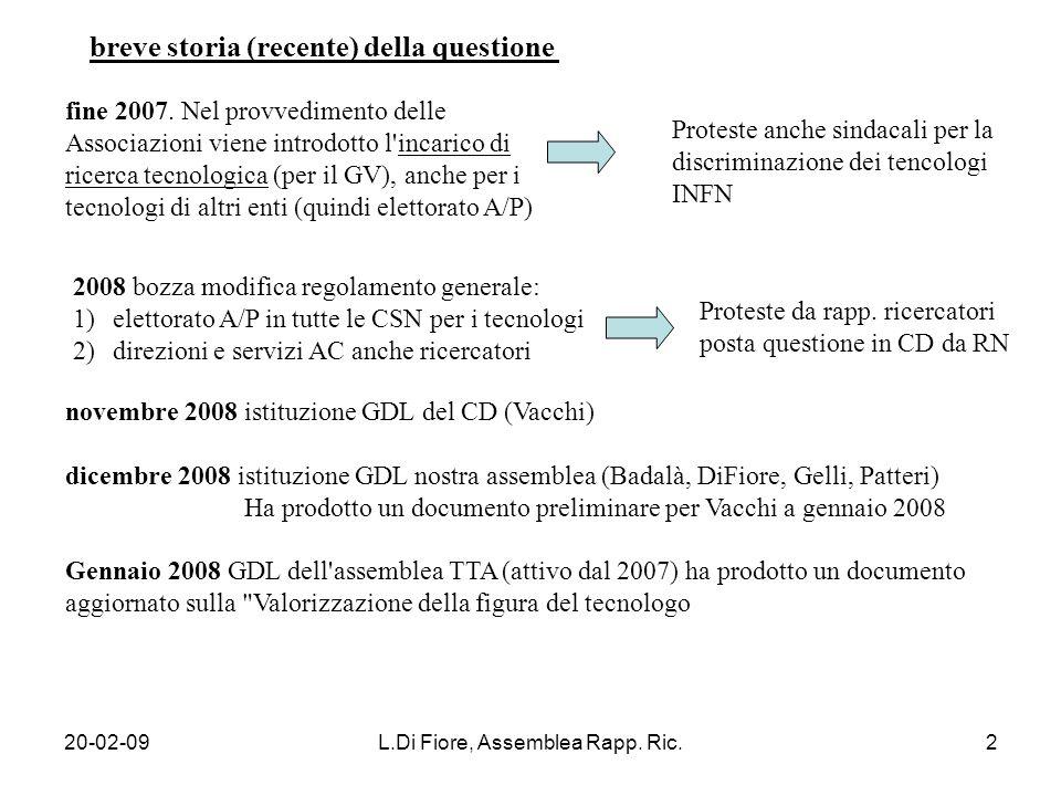 20-02-09L.Di Fiore, Assemblea Rapp. Ric.2 breve storia (recente) della questione fine 2007.