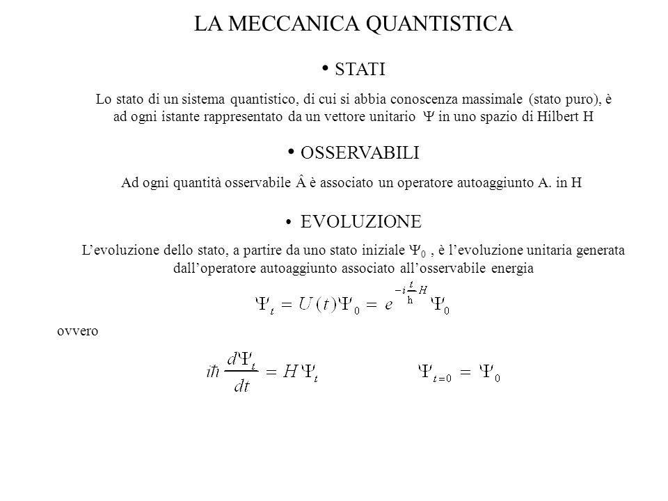 STATI Lo stato di un sistema quantistico, di cui si abbia conoscenza massimale (stato puro), è ad ogni istante rappresentato da un vettore unitario in