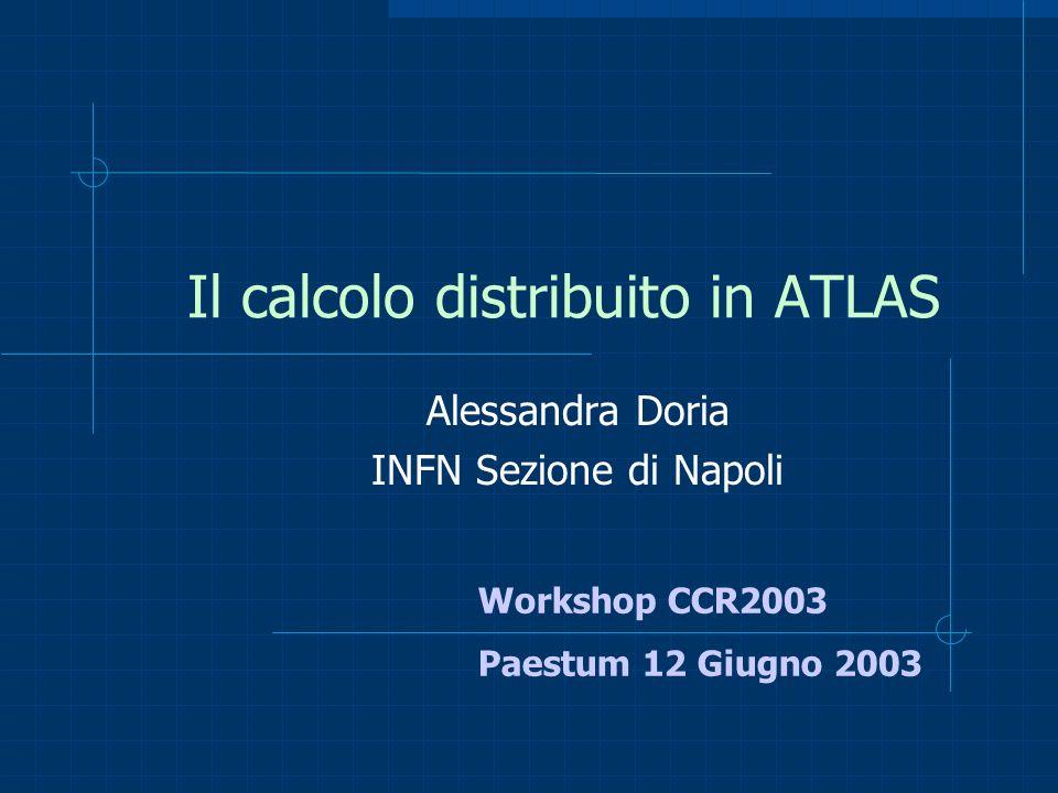 Il calcolo distribuito in ATLAS Alessandra Doria INFN Sezione di Napoli Workshop CCR2003 Paestum 12 Giugno 2003