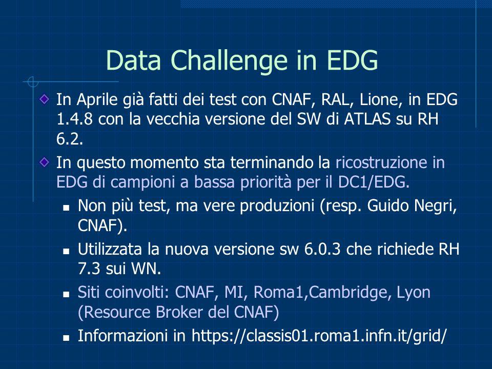 Data Challenge in EDG In Aprile già fatti dei test con CNAF, RAL, Lione, in EDG 1.4.8 con la vecchia versione del SW di ATLAS su RH 6.2. In questo mom