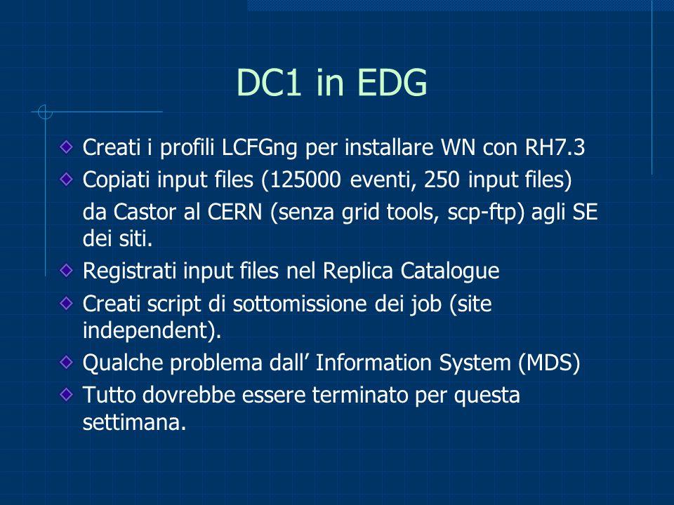 DC1 in EDG Creati i profili LCFGng per installare WN con RH7.3 Copiati input files (125000 eventi, 250 input files) da Castor al CERN (senza grid tool