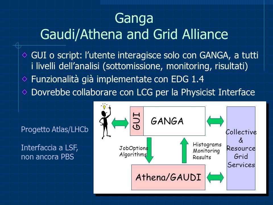 Ganga Gaudi/Athena and Grid Alliance GUI o script: lutente interagisce solo con GANGA, a tutti i livelli dellanalisi (sottomissione, monitoring, risul