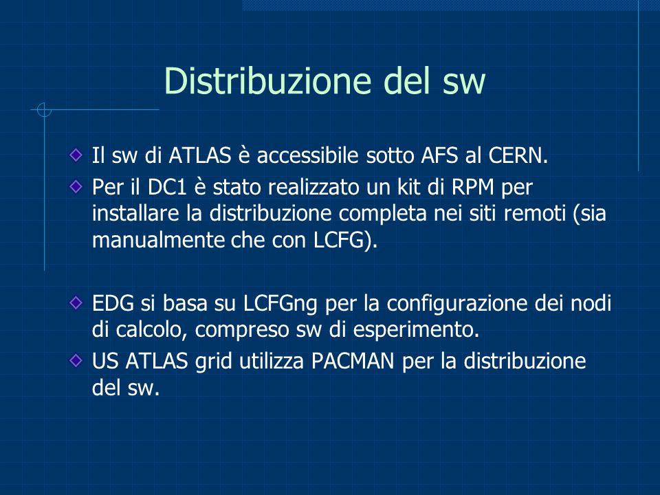 Distribuzione del sw Il sw di ATLAS è accessibile sotto AFS al CERN. Per il DC1 è stato realizzato un kit di RPM per installare la distribuzione compl