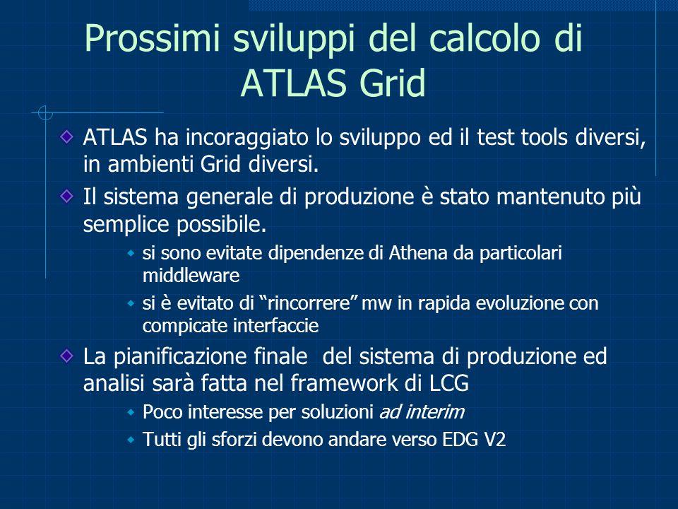 Prossimi sviluppi del calcolo di ATLAS Grid ATLAS ha incoraggiato lo sviluppo ed il test tools diversi, in ambienti Grid diversi. Il sistema generale