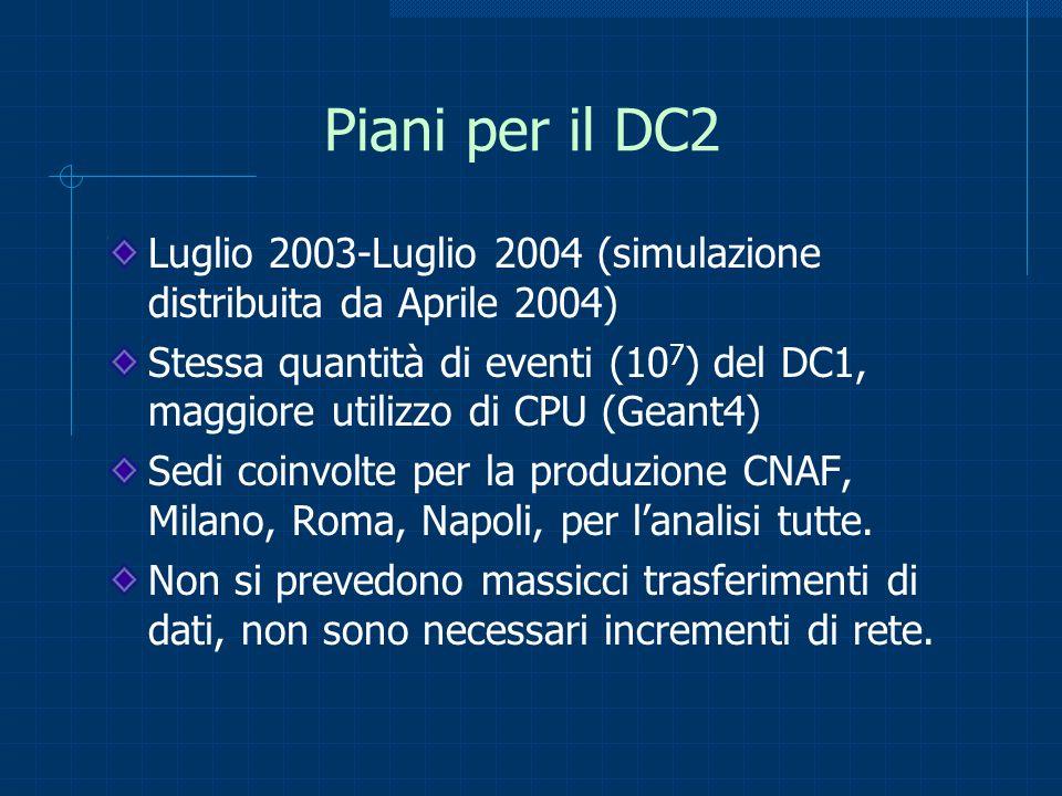 Piani per il DC2 Luglio 2003-Luglio 2004 (simulazione distribuita da Aprile 2004) Stessa quantità di eventi (10 7 ) del DC1, maggiore utilizzo di CPU