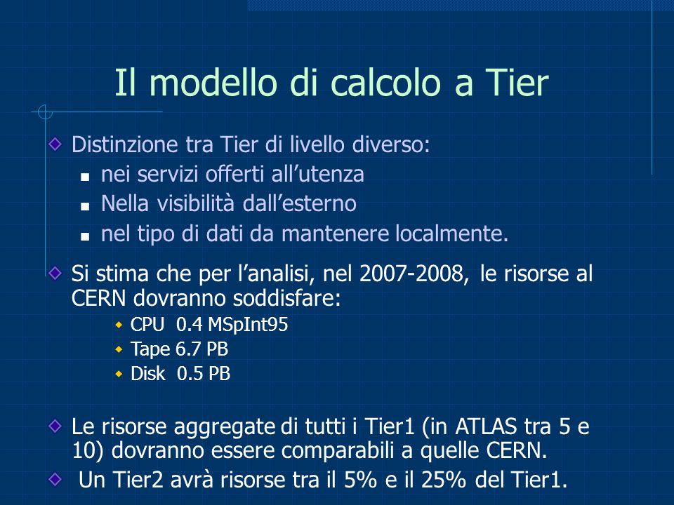 Il modello di calcolo a Tier Distinzione tra Tier di livello diverso: nei servizi offerti allutenza Nella visibilità dallesterno nel tipo di dati da m