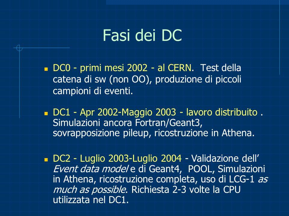 Fasi dei DC DC0 - primi mesi 2002 - al CERN. Test della catena di sw (non OO), produzione di piccoli campioni di eventi. DC1 - Apr 2002-Maggio 2003 -