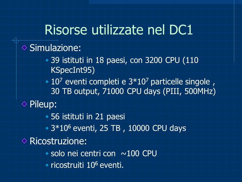 Risorse utilizzate nel DC1 Simulazione: 39 istituti in 18 paesi, con 3200 CPU (110 KSpecInt95) 10 7 eventi completi e 3*10 7 particelle singole, 30 TB