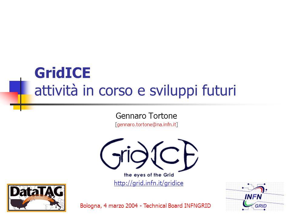 GridICE attività in corso e sviluppi futuri Gennaro Tortone [gennaro.tortone@na.infn.it] Bologna, 4 marzo 2004 - Technical Board INFNGRID http://grid.