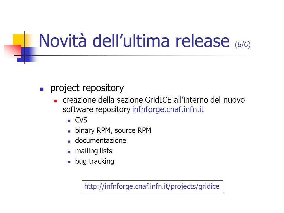 Novità dellultima release (6/6) project repository creazione della sezione GridICE allinterno del nuovo software repository infnforge.cnaf.infn.it CVS