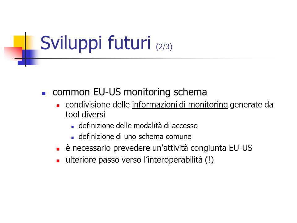 Sviluppi futuri (2/3) common EU-US monitoring schema condivisione delle informazioni di monitoring generate da tool diversi definizione delle modalità