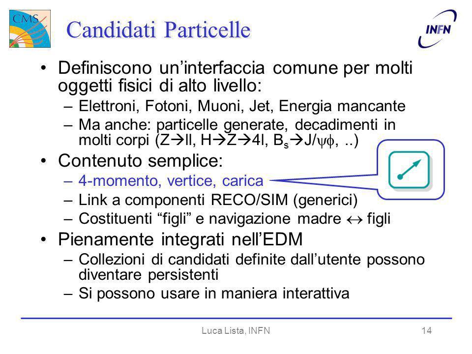 Luca Lista, INFN14 Candidati Particelle Definiscono uninterfaccia comune per molti oggetti fisici di alto livello: –Elettroni, Fotoni, Muoni, Jet, Ene