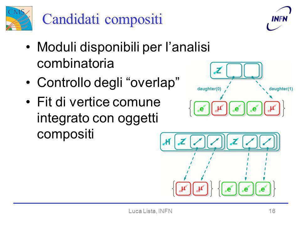 Luca Lista, INFN16 Candidati compositi Moduli disponibili per lanalisi combinatoria Controllo degli overlap Fit di vertice comune integrato con oggett