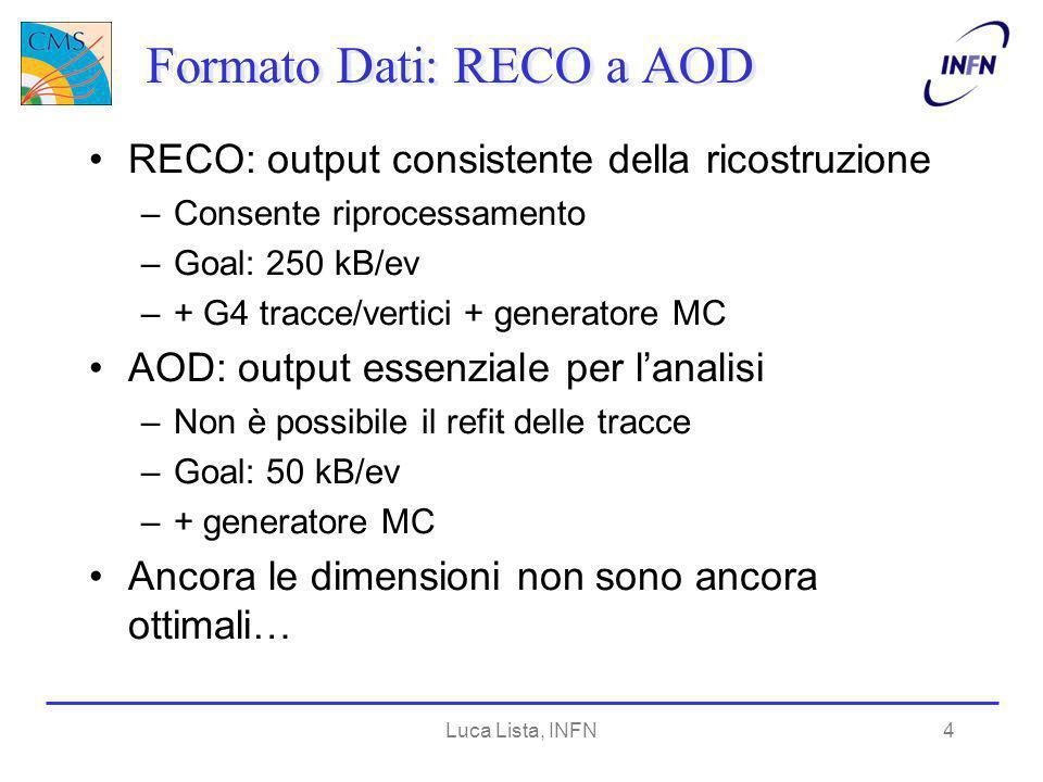Luca Lista, INFN4 Formato Dati: RECO a AOD RECO: output consistente della ricostruzione –Consente riprocessamento –Goal: 250 kB/ev –+ G4 tracce/vertic