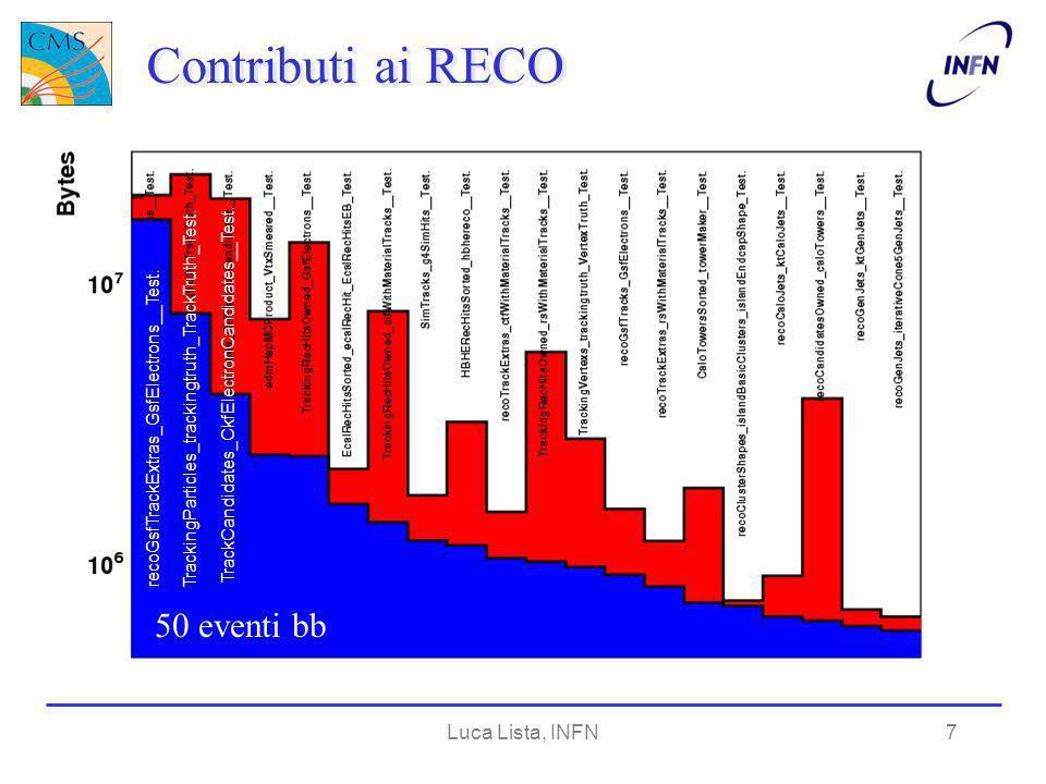 Luca Lista, INFN7 Contributi ai RECO 50 eventi bb recoGsfTrackExtras_GsfElectrons__Test. TrackingParticles_trackingtruth_TrackTruth_Test. TrackCandida