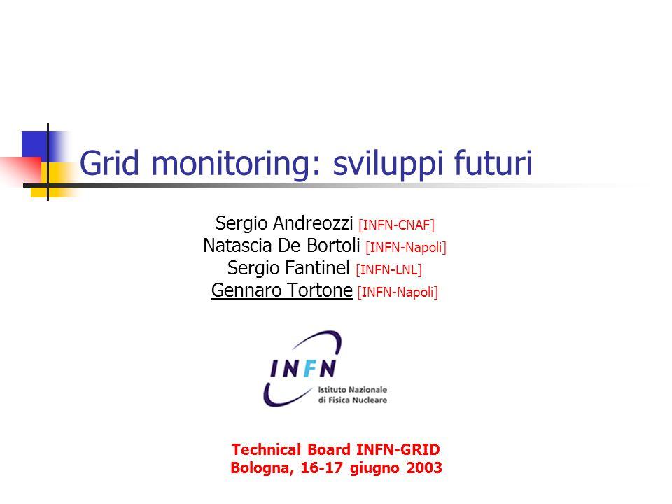 Grid monitoring: sviluppi futuri Sergio Andreozzi [INFN-CNAF] Natascia De Bortoli [INFN-Napoli] Sergio Fantinel [INFN-LNL] Gennaro Tortone [INFN-Napol