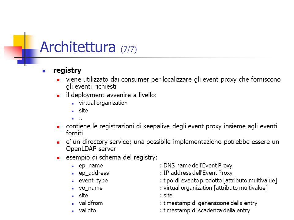 Architettura (7/7) registry viene utilizzato dai consumer per localizzare gli event proxy che forniscono gli eventi richiesti il deployment avvenire a