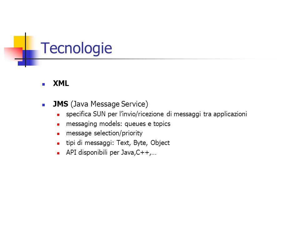 Tecnologie XML JMS (Java Message Service) specifica SUN per linvio/ricezione di messaggi tra applicazioni messaging models: queues e topics message se