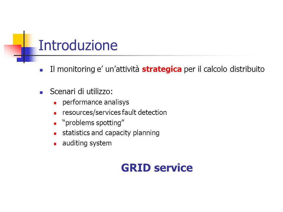 Introduzione Il monitoring e unattività strategica per il calcolo distribuito Scenari di utilizzo: performance analisys resources/services fault detec