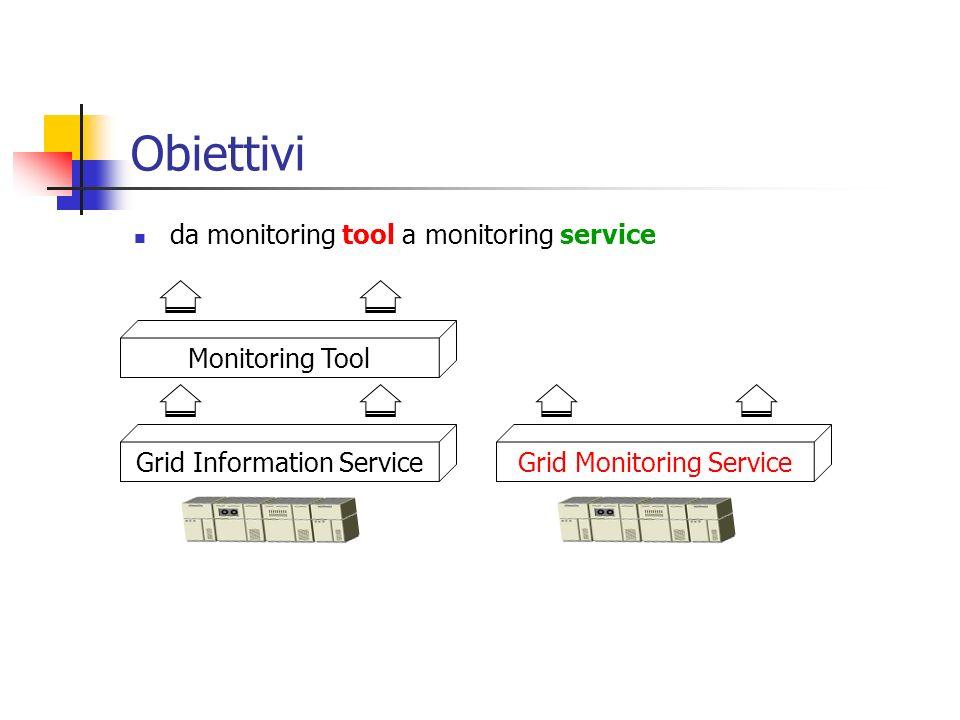 Obiettivi da monitoring tool a monitoring service Grid Monitoring Service Grid Information Service Monitoring Tool