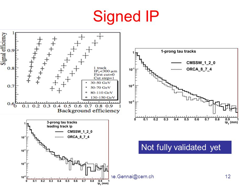 13/02/07Simone.Gennai@cern.ch12 Signed IP Not fully validated yet