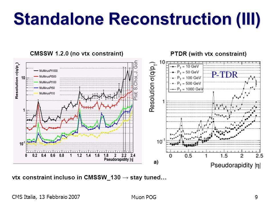 CMS Italia, 13 Febbraio 2007 Muon POG20 HLT: Stato Baseline (PTDR) implementata e funzionante –Tutti i componenti presenti; primo stream di HLT con path completto dai digi (MC) alla decisione finale Priorità: Definizione selezioni, studio di rate, efficienza, timing –Ingrediente fondamentale: campioni di fondo inclusivo Note 2002/041; procedura portata a CMSSW, produzione in corso.