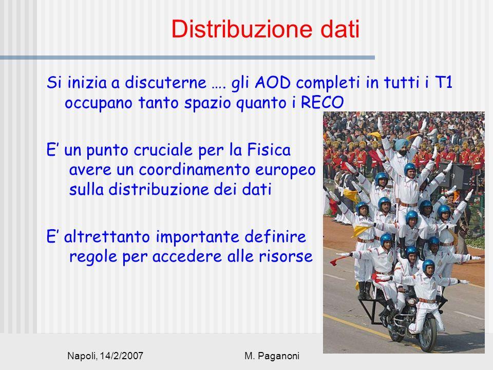 Napoli, 14/2/2007M. Paganoni Distribuzione dati Si inizia a discuterne ….